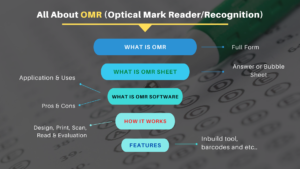 all about omr